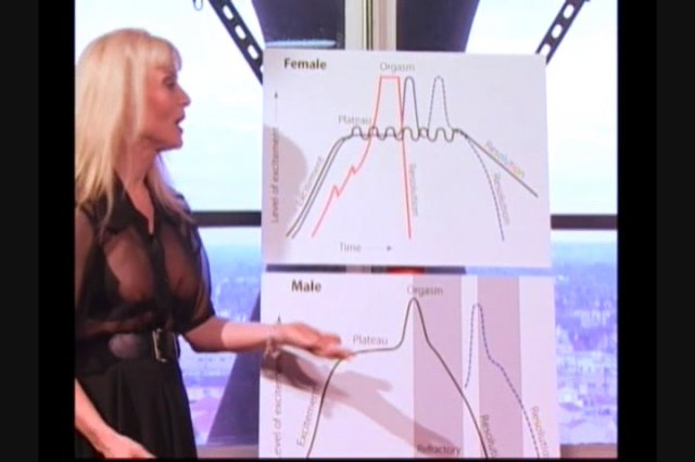 Streaming porn video still #1 from Nina Hartley's Guide to Multiple Orgasms